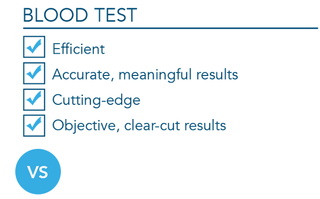 blood test1