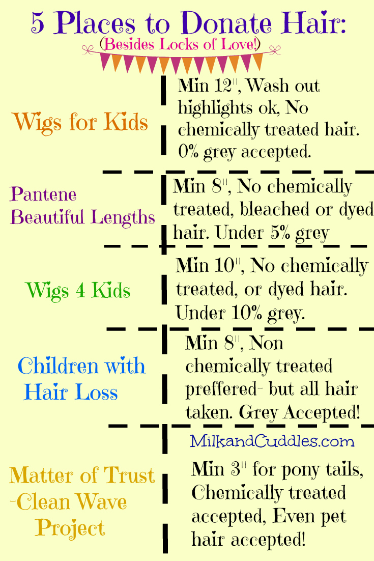 5 places to donate hair to besides locks of love everyday best places to donate hair nvjuhfo Images